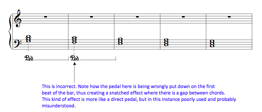 Mysteries of the sustain pedal (3/3)